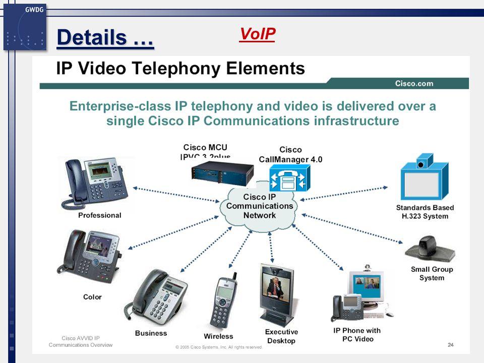 9 Details … VoIP