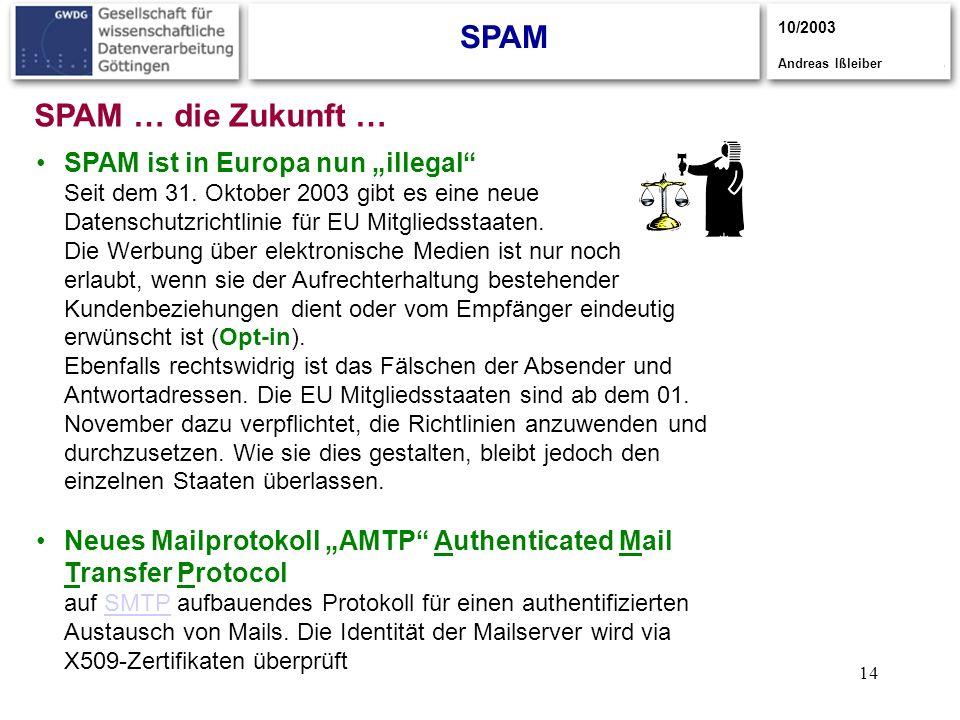 14 SPAM 10/2003 Andreas Ißleiber SPAM … die Zukunft … SPAM ist in Europa nun illegal Seit dem 31. Oktober 2003 gibt es eine neue Datenschutzrichtlinie