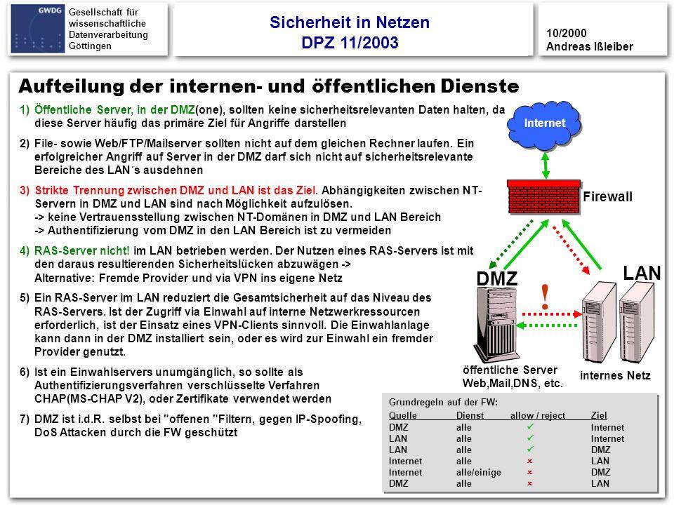 18 Gesellschaft für wissenschaftliche Datenverarbeitung Göttingen DMZ LAN internes Netz Firewall Aufteilung der internen- und öffentlichen Dienste Int