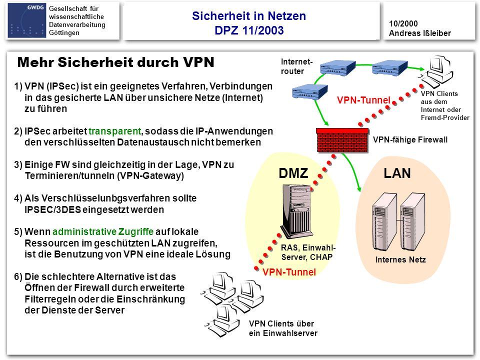 20 Gesellschaft für wissenschaftliche Datenverarbeitung Göttingen Mehr Sicherheit durch VPN DMZLAN RAS, Einwahl- Server, CHAP Internes Netz VPN-fähige