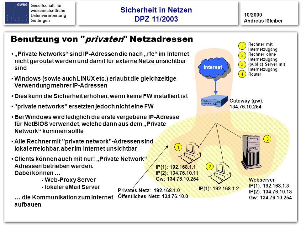 21 Gesellschaft für wissenschaftliche Datenverarbeitung Göttingen Benutzung von