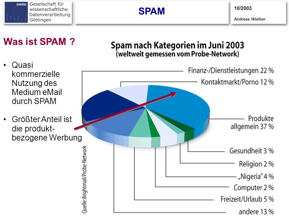 3 SPAM 10/2003 Andreas Ißleiber Was ist SPAM ? Quasi kommerzielle Nutzung des Medium eMail durch SPAM Größter Anteil ist die produkt- bezogene Werbung