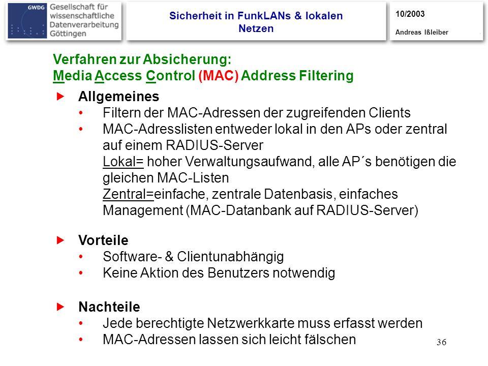 36 Verfahren zur Absicherung: Media Access Control (MAC) Address Filtering Allgemeines Filtern der MAC-Adressen der zugreifenden Clients MAC-Adresslis