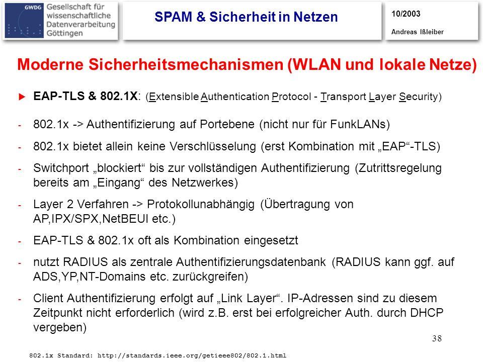 38 Moderne Sicherheitsmechanismen (WLAN und lokale Netze) EAP-TLS & 802.1X: (Extensible Authentication Protocol - Transport Layer Security) 3/2003, An