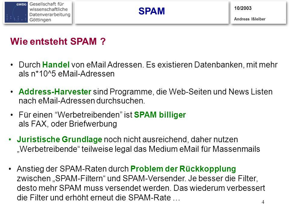 4 SPAM 10/2003 Andreas Ißleiber Wie entsteht SPAM ? Durch Handel von eMail Adressen. Es existieren Datenbanken, mit mehr als n*10^5 eMail-Adressen Add