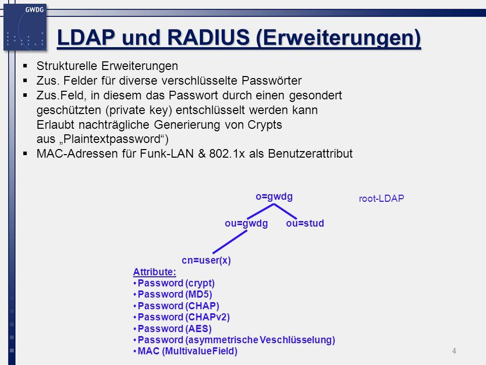4 LDAP und RADIUS (Erweiterungen) Strukturelle Erweiterungen Zus. Felder für diverse verschlüsselte Passwörter Zus.Feld, in diesem das Passwort durch