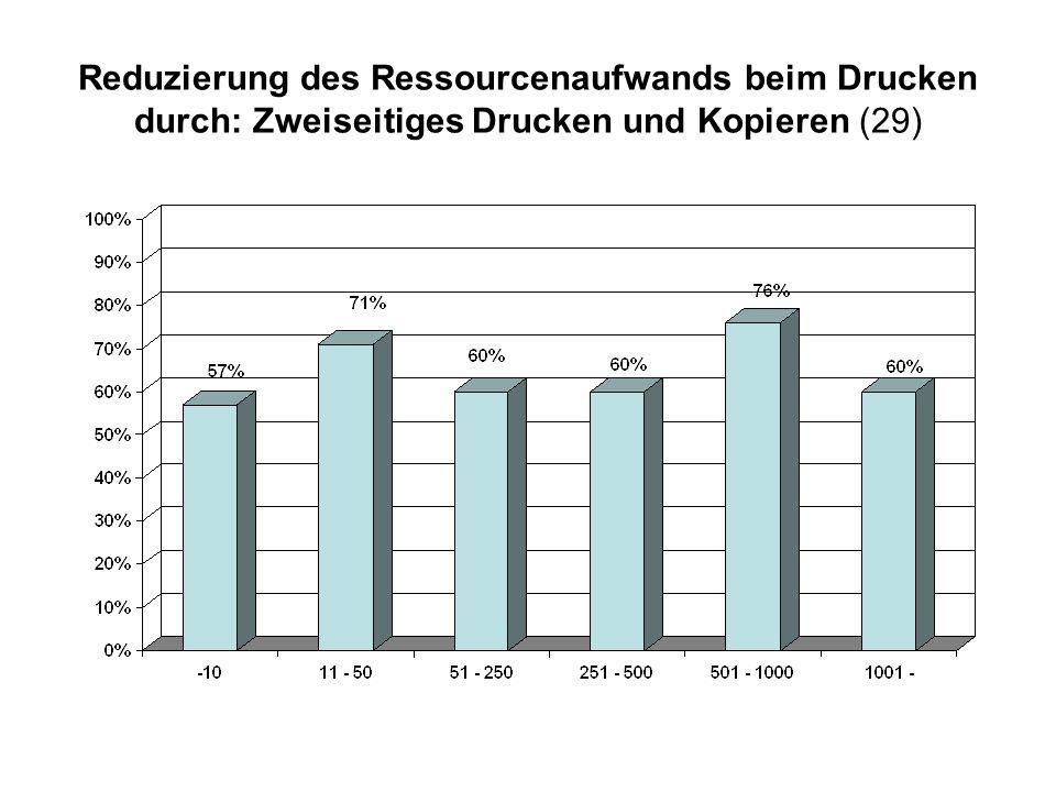 Reduzierung des Ressourcenaufwands beim Drucken durch: Zweiseitiges Drucken und Kopieren (29)