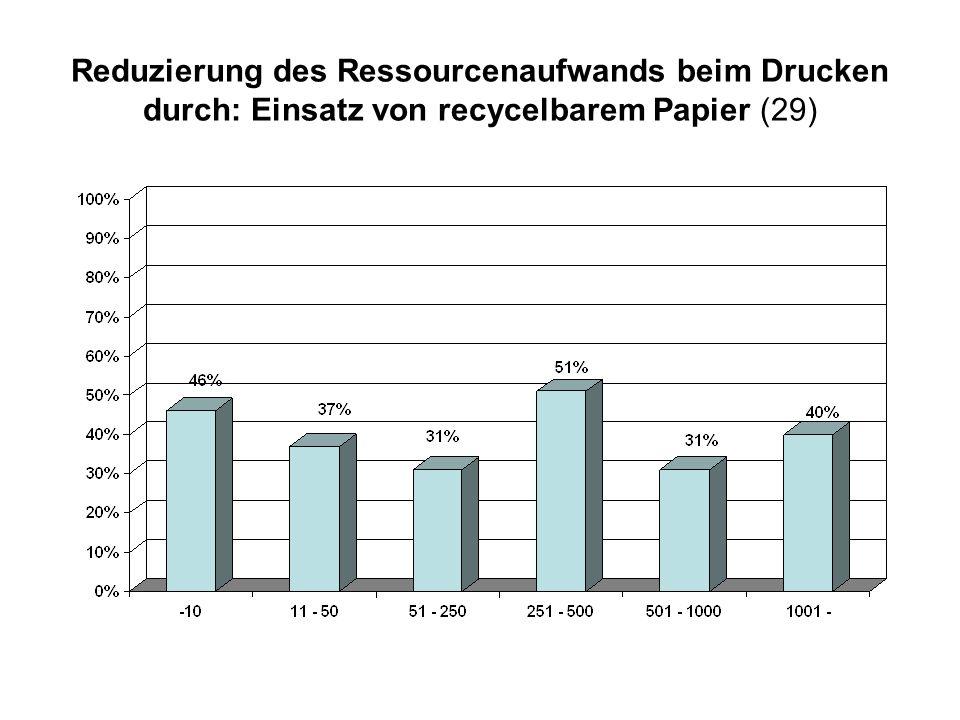 Reduzierung des Ressourcenaufwands beim Drucken durch: Einsatz von recycelbarem Papier (29)