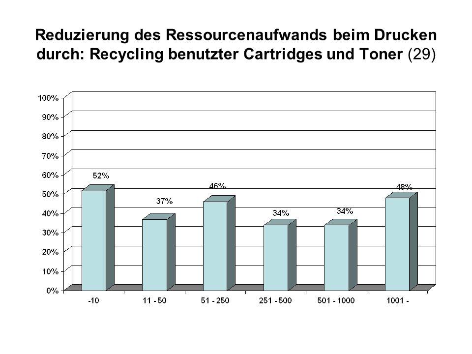 Reduzierung des Ressourcenaufwands beim Drucken durch: Recycling benutzter Cartridges und Toner (29)