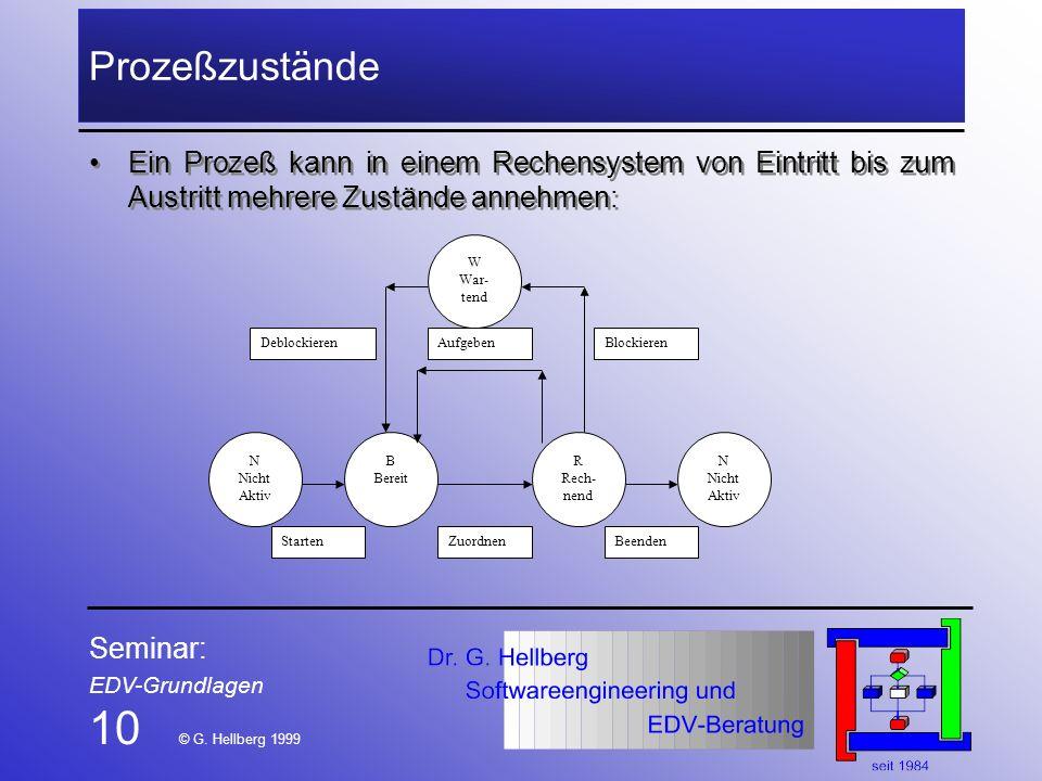 Seminar: EDV-Grundlagen 10 © G. Hellberg 1999 Prozeßzustände Ein Prozeß kann in einem Rechensystem von Eintritt bis zum Austritt mehrere Zustände anne