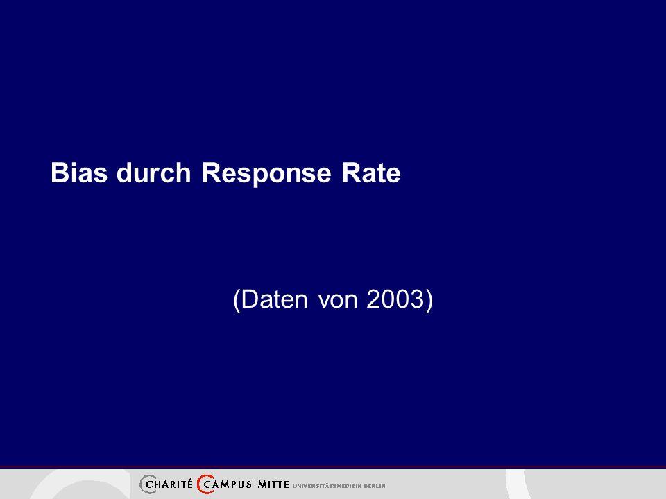 Bias durch Response Rate (Daten von 2003)