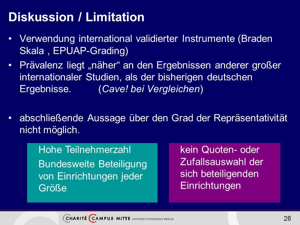 26 Diskussion / Limitation Verwendung international validierter Instrumente (Braden Skala, EPUAP-Grading) Prävalenz liegt näher an den Ergebnissen anderer großer internationaler Studien, als der bisherigen deutschen Ergebnisse.(Cave.