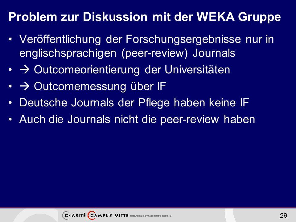29 Problem zur Diskussion mit der WEKA Gruppe Veröffentlichung der Forschungsergebnisse nur in englischsprachigen (peer-review) Journals Outcomeorientierung der Universitäten Outcomemessung über IF Deutsche Journals der Pflege haben keine IF Auch die Journals nicht die peer-review haben