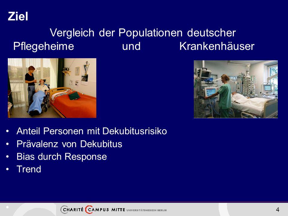 4 Ziel Anteil Personen mit Dekubitusrisiko Prävalenz von Dekubitus Bias durch Response Trend Vergleich der Populationen deutscher Pflegeheime und Krankenhäuser