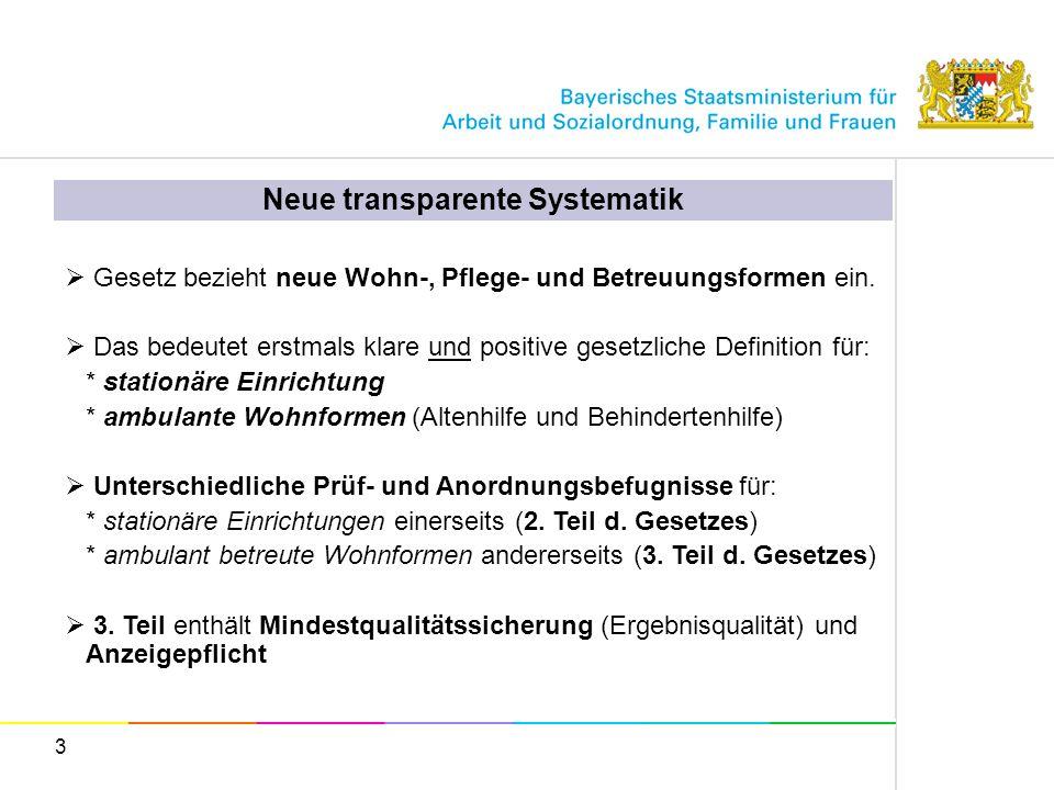 3 Neue transparente Systematik Gesetz bezieht neue Wohn-, Pflege- und Betreuungsformen ein. Das bedeutet erstmals klare und positive gesetzliche Defin
