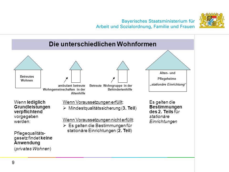 10 Vorgaben für stationäre Einrichtungen (2.