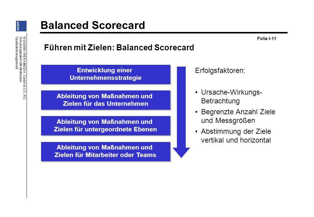 Balanced Scorecard © 03/2001 WEKA MEDIA GmbH & CO. KG Schulungspaket QM-Methoden Qualitätsmanagement Führen mit Zielen: Balanced Scorecard Entwicklung