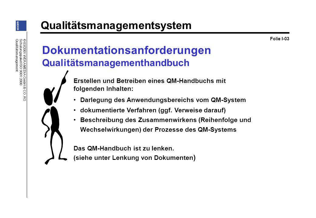 © 03/2001 WEKA MEDIA GmbH & CO. KG Schulungspaket ISO 9001:2000 Qualitätsmanagement Erstellen und Betreiben eines QM-Handbuchs mit folgenden Inhalten: