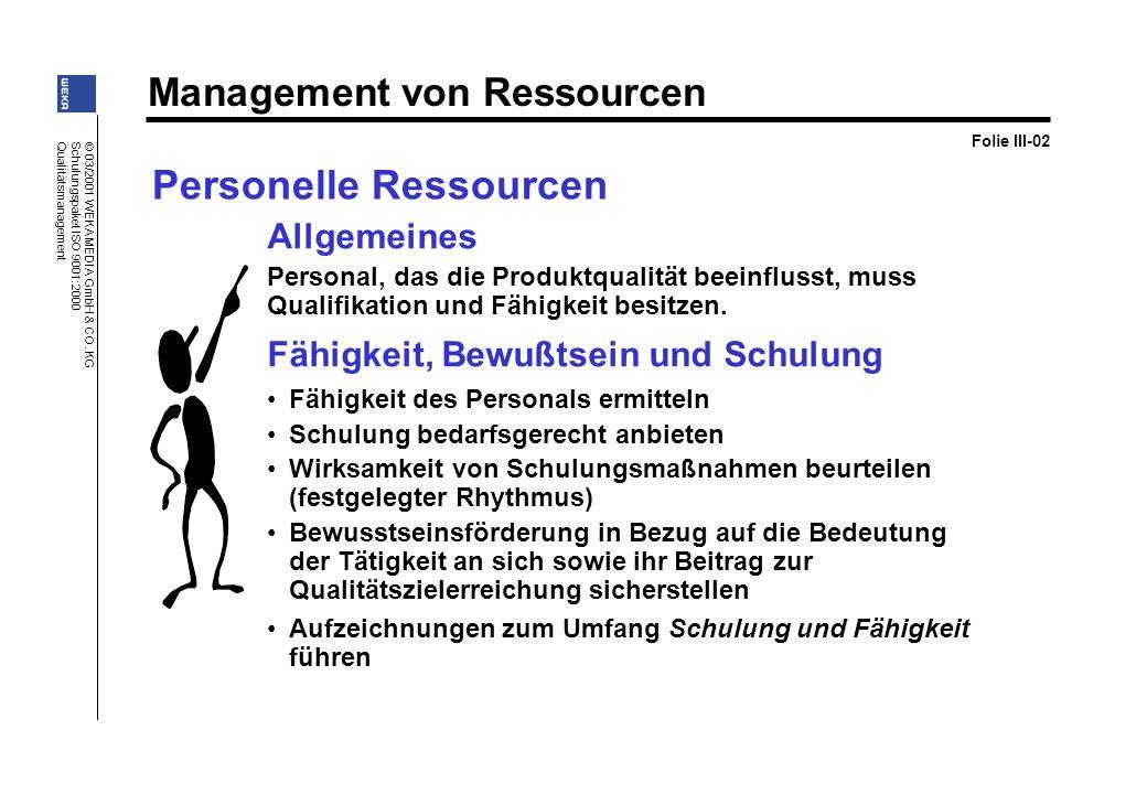 © 03/2001 WEKA MEDIA GmbH & CO. KG Schulungspaket ISO 9001:2000 Qualitätsmanagement Personelle Ressourcen Allgemeines Personal, das die Produktqualitä