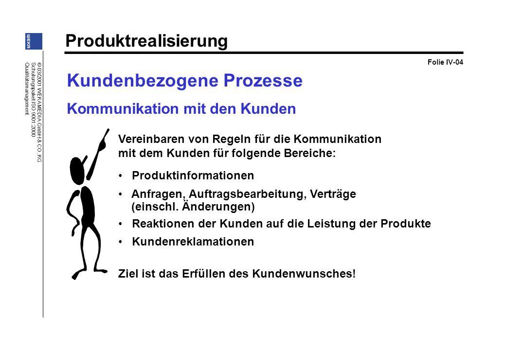 © 03/2001 WEKA MEDIA GmbH & CO. KG Schulungspaket ISO 9001:2000 Qualitätsmanagement Kundenbezogene Prozesse Kommunikation mit den Kunden Vereinbaren v