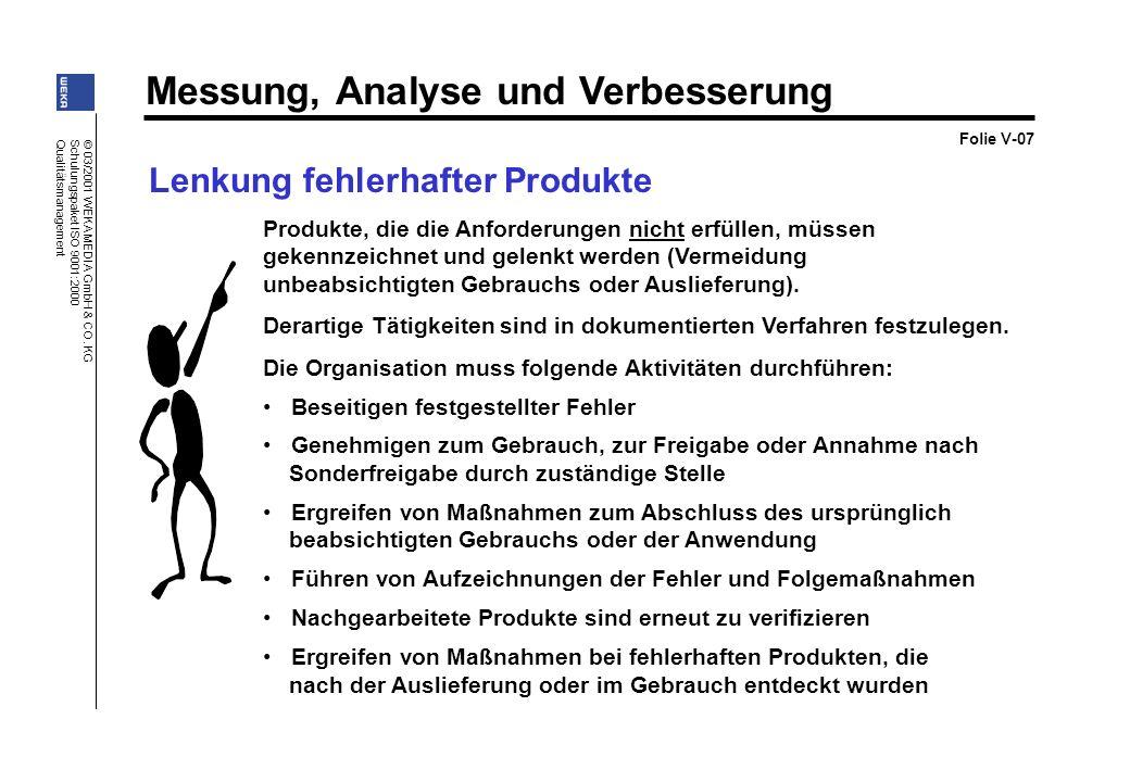 © 03/2001 WEKA MEDIA GmbH & CO. KG Schulungspaket ISO 9001:2000 Qualitätsmanagement Produkte, die die Anforderungen nicht erfüllen, müssen gekennzeich