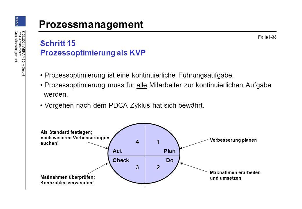Prozessmanagement © 09/2001 WEKA MEDIA GmbH Profi-Trainerpaket Qualitätsmanagement Prozessoptimierung ist eine kontinuierliche Führungsaufgabe. Prozes