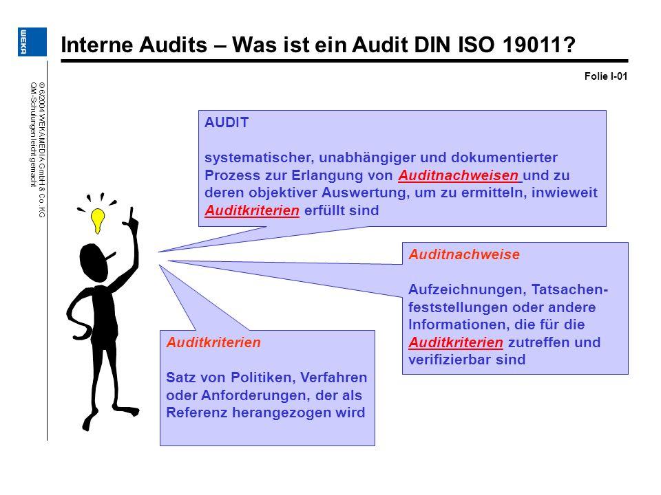 © 6/2004 WEKA MEDIA GmbH & Co. KG QM-Schulungen leicht gemacht Folie I-01 Interne Audits – Was ist ein Audit DIN ISO 19011? AUDIT systematischer, unab