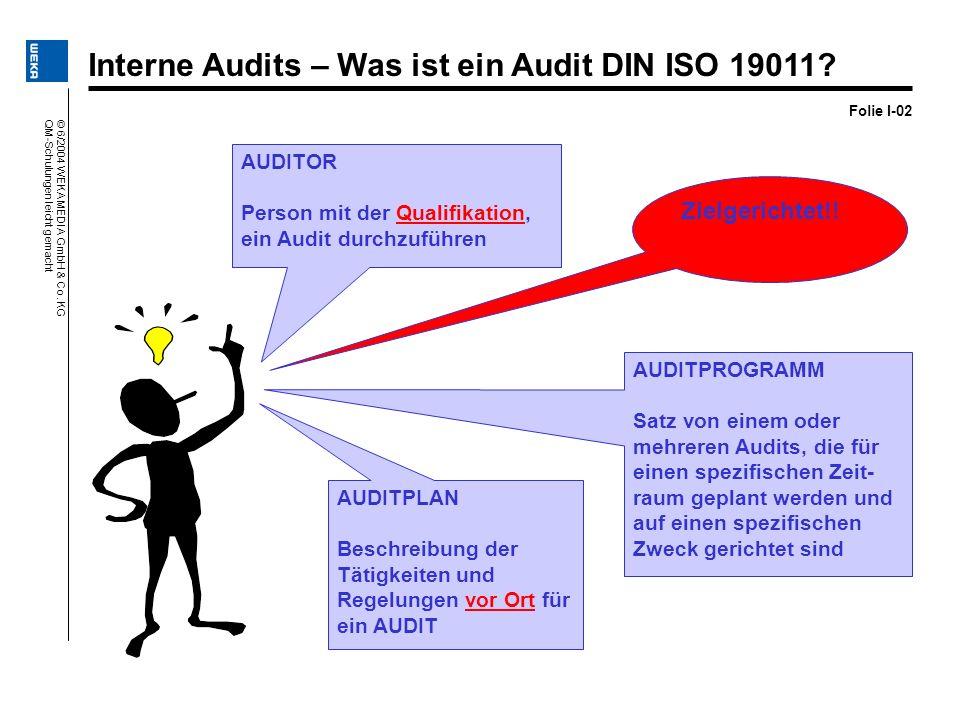 © 6/2004 WEKA MEDIA GmbH & Co. KG QM-Schulungen leicht gemacht Folie I-02 Interne Audits – Was ist ein Audit DIN ISO 19011? AUDITOR Person mit der Qua