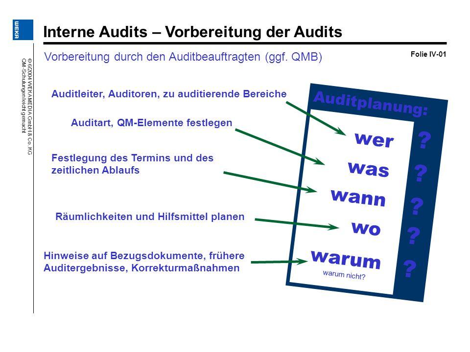 © 6/2004 WEKA MEDIA GmbH & Co. KG QM-Schulungen leicht gemacht Folie IV-01 Vorbereitung durch den Auditbeauftragten (ggf. QMB) Interne Audits – Vorber