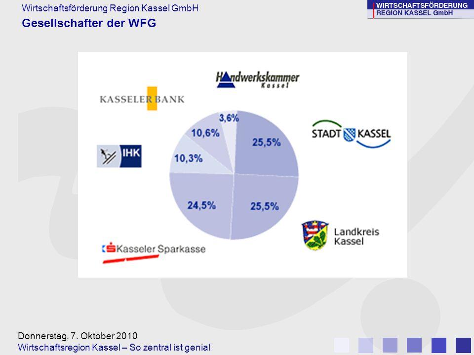 Wirtschaftsförderung Region Kassel GmbH Donnerstag, 7.