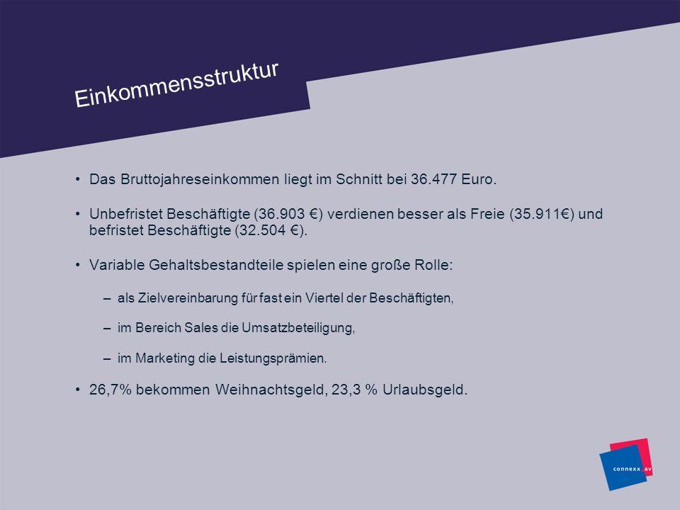 Einkommensstruktur Das Bruttojahreseinkommen liegt im Schnitt bei 36.477 Euro. Unbefristet Beschäftigte (36.903 ) verdienen besser als Freie (35.911)