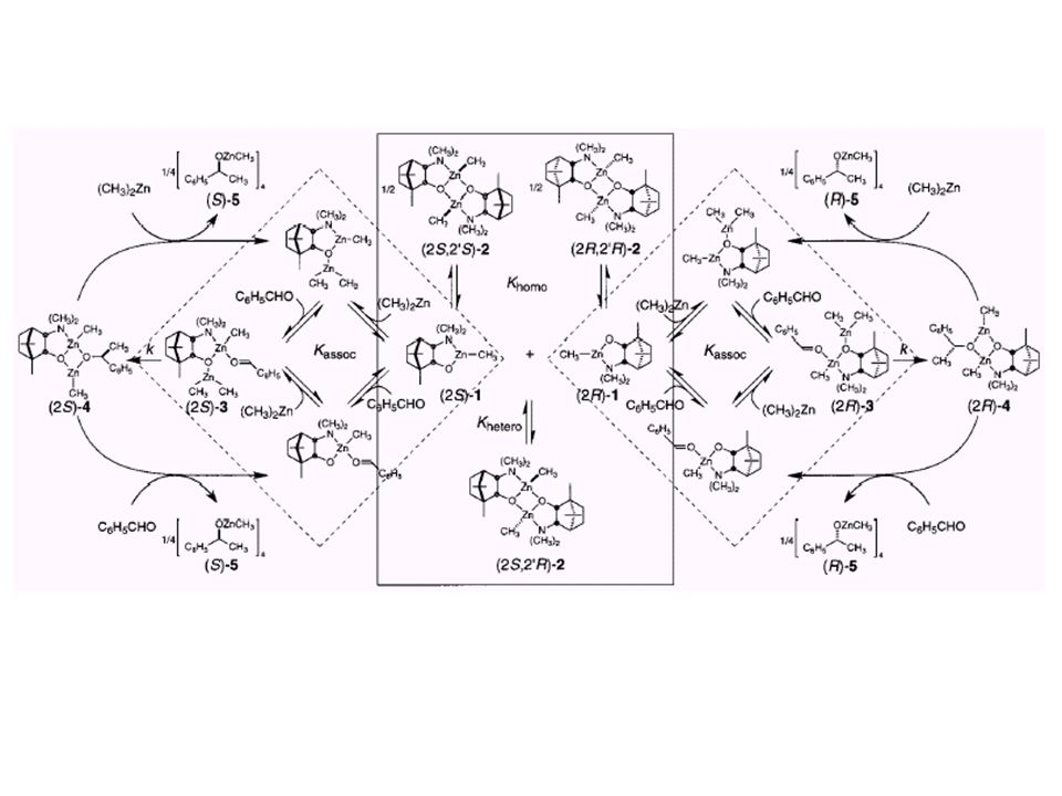 d.h.: Aus 0.1 % Überschuß an Chiralität läßt sich nach diesem Prinzip 99.9% Überschuß darstellen Bei R oder R = Amin: Autokatalyse möglich !!!!!!!.