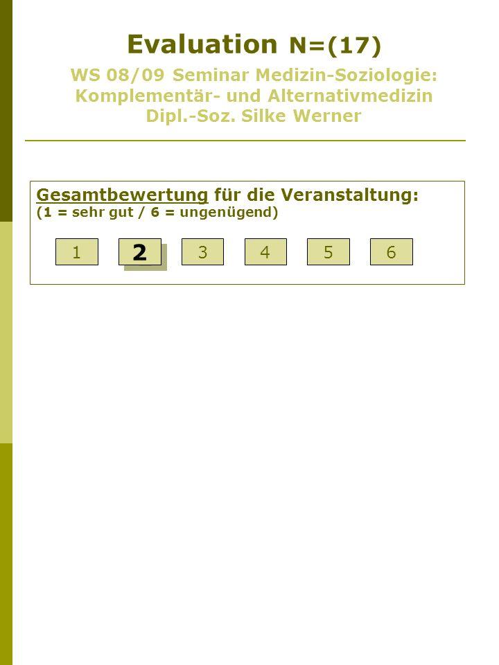 Evaluation N=(17) WS 08/09 Seminar Medizin-Soziologie: Komplementär- und Alternativmedizin Dipl.-Soz.