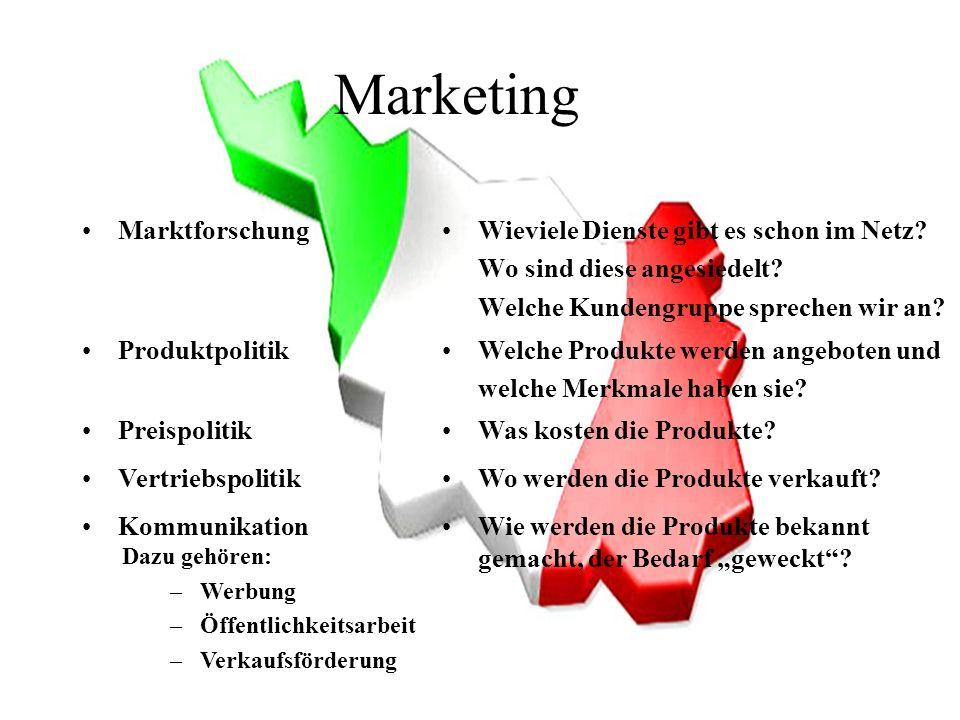 Marketing MarktforschungWieviele Dienste gibt es schon im Netz? Wo sind diese angesiedelt? Welche Kundengruppe sprechen wir an? Produktpolitik Preispo