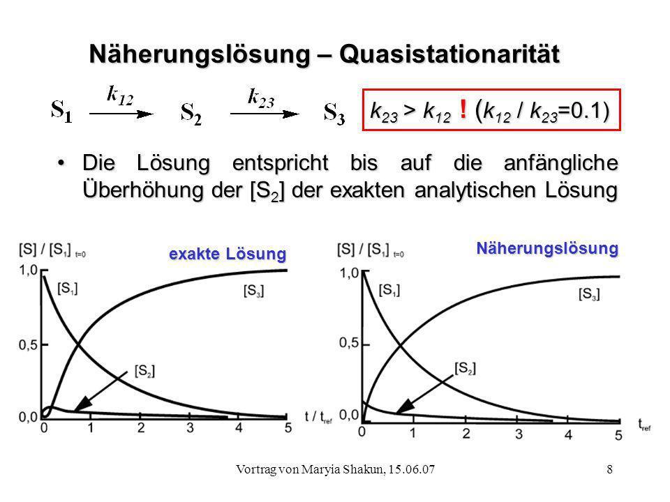 Vortrag von Maryia Shakun, 15.06.078 Näherungslösung – Quasistationarität Die Lösung entspricht bis auf die anfängliche Überhöhung der [S 2 ] der exak