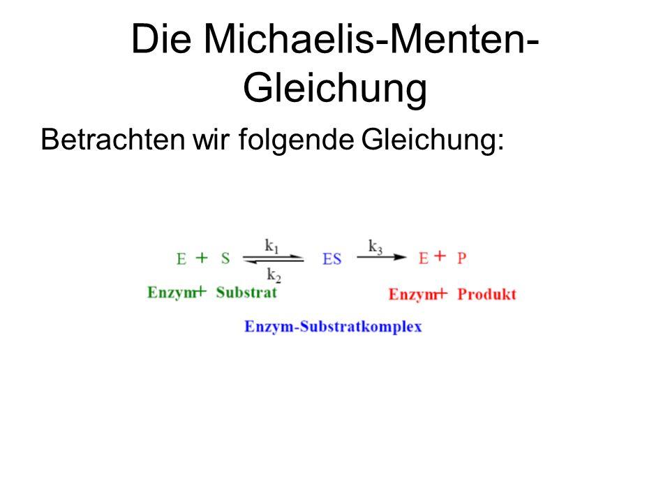 Die Michaelis-Menten- Gleichung Die maximale Geschwindigkeit v max ist dann erreicht, wenn alle Bindungs- stellen des aktiven Zentrum des Enzyms mit Substrat gesättigt sind.