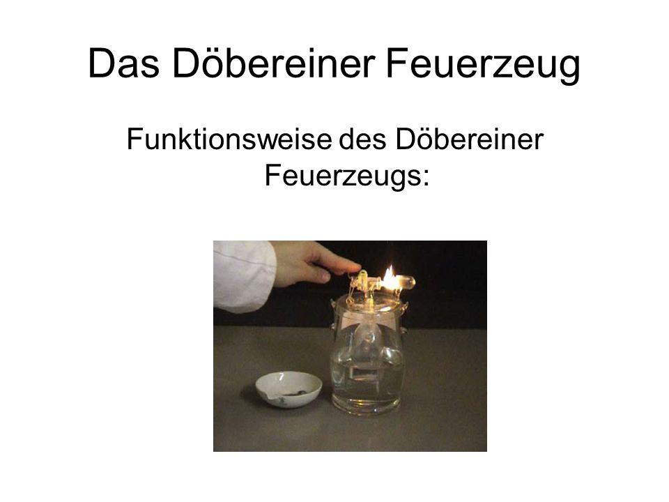 Das Döbereiner Feuerzeug Funktionsweise des Döbereiner Feuerzeugs: