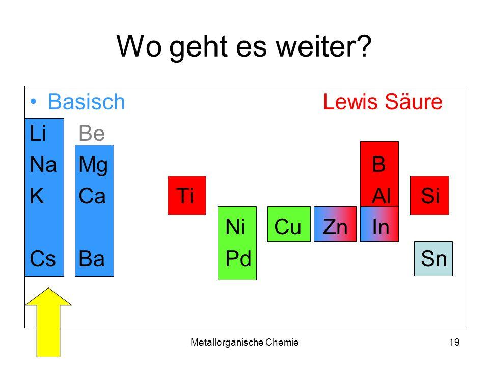 Metallorganische Chemie19 Wo geht es weiter? Basisch Lewis Säure LiBe NaMg B KCa TiAlSi NiCu ZnIn CsBa PdSn