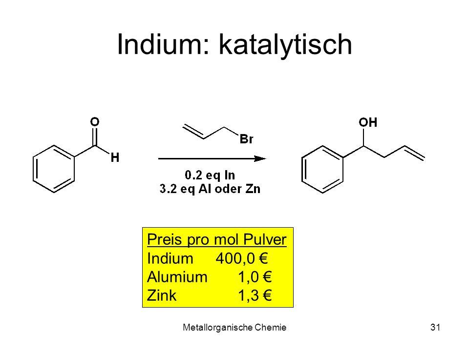 Metallorganische Chemie31 Indium: katalytisch Preis pro mol Pulver Indium 400,0 Alumium 1,0 Zink 1,3