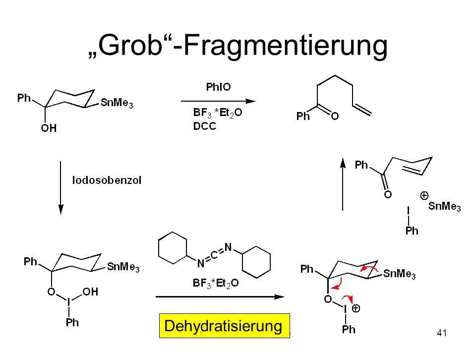 Metallorganische Chemie41 Grob-Fragmentierung Dehydratisierung