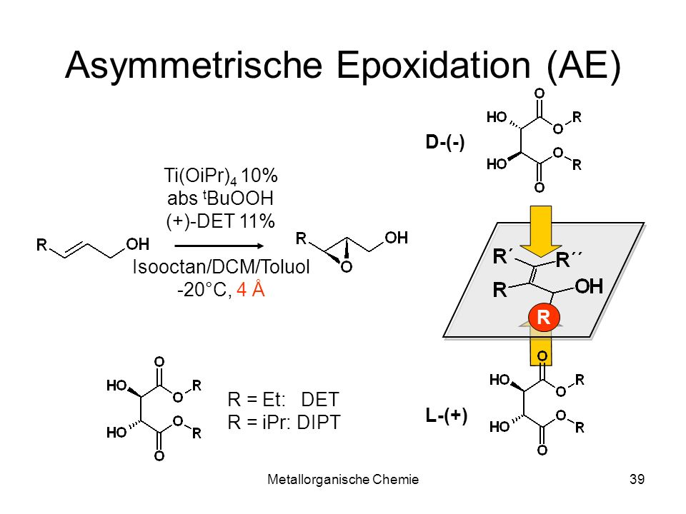 Metallorganische Chemie38 Tebbe/Petasis Titanium reagents for the alkylidenation of carboxylic acid and carbonic acid derivatives.