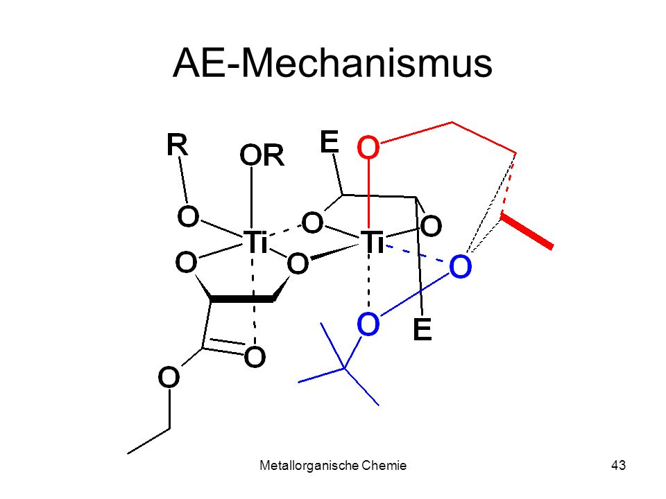 Metallorganische Chemie42 AE-Mechanismus