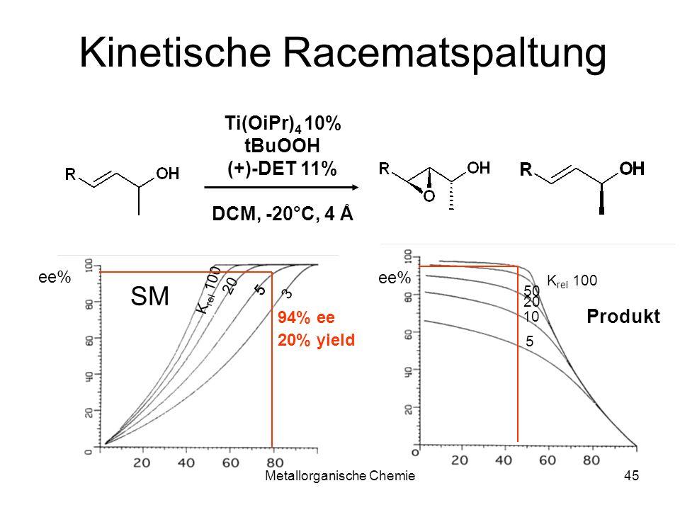 Metallorganische Chemie44 AE-Mechanismus Epoxyalkohol ist azider als der Allylalkohol => bessere Fluchtgruppe