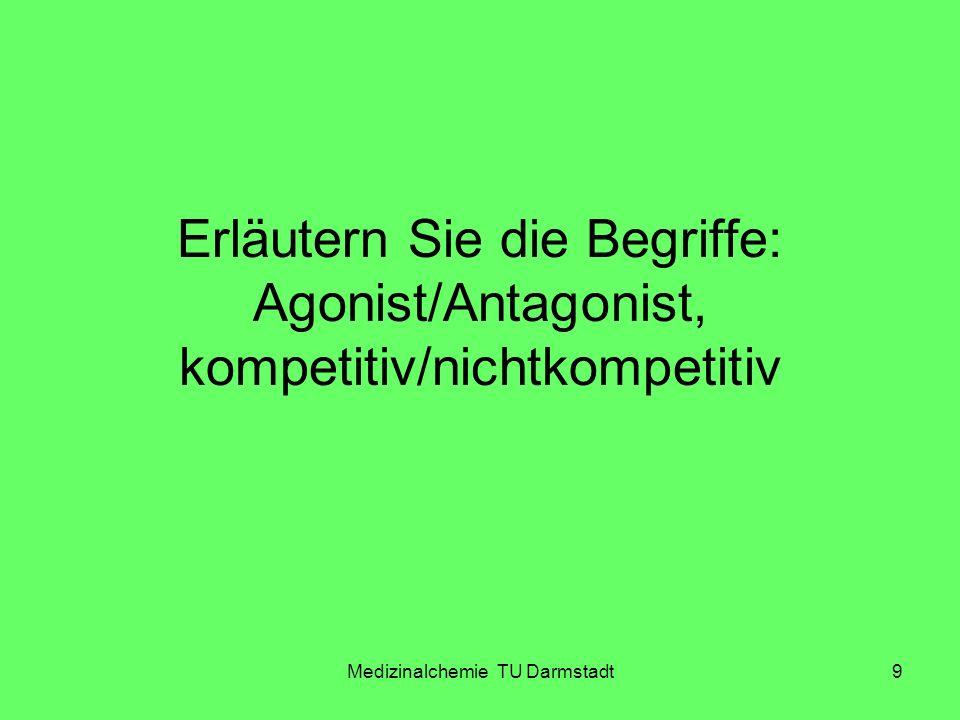 Medizinalchemie TU Darmstadt9 Erläutern Sie die Begriffe: Agonist/Antagonist, kompetitiv/nichtkompetitiv