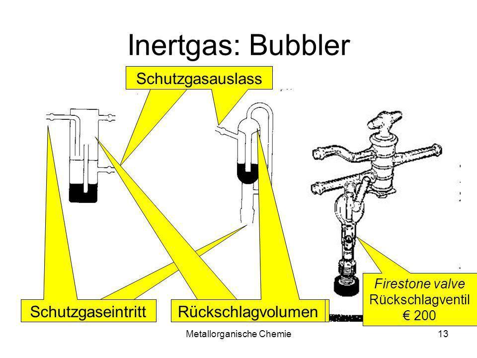 Metallorganische Chemie13 Inertgas: Bubbler Schutzgaseintritt Schutzgasauslass Rückschlagvolumen Firestone valve Rückschlagventil 200