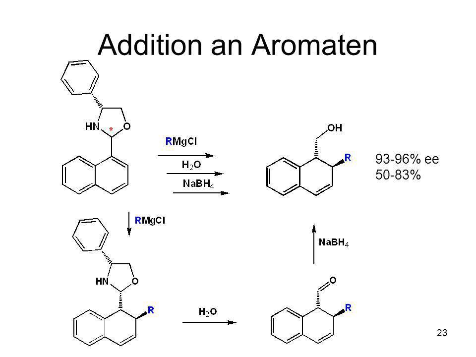 Metallorganische Chemie23 Addition an Aromaten 93-96% ee 50-83%