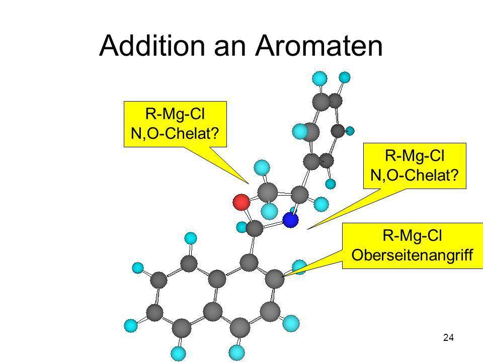 Metallorganische Chemie24 Addition an Aromaten R-Mg-Cl N,O-Chelat? R-Mg-Cl N,O-Chelat? R-Mg-Cl Oberseitenangriff
