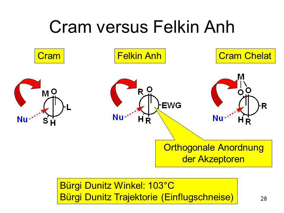 Metallorganische Chemie28 Cram versus Felkin Anh CramFelkin AnhCram Chelat Bürgi Dunitz Winkel: 103°C Bürgi Dunitz Trajektorie (Einflugschneise) Ortho