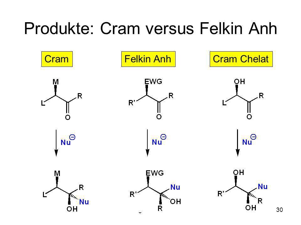 Metallorganische Chemie30 Produkte: Cram versus Felkin Anh CramFelkin AnhCram Chelat