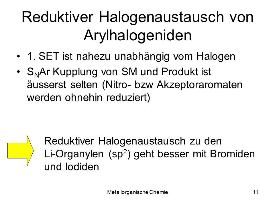 Metallorganische Chemie11 Reduktiver Halogenaustausch von Arylhalogeniden 1. SET ist nahezu unabhängig vom Halogen S N Ar Kupplung von SM und Produkt